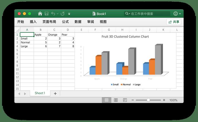 使用 Excelize 在 Excel 电子表格文档中创建图表
